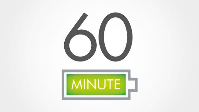 Graphical number 60 and battery icon